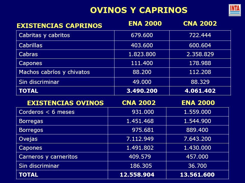 OVINOS Y CAPRINOS ENA 2000 CNA 2002 EXISTENCIAS CAPRINOS
