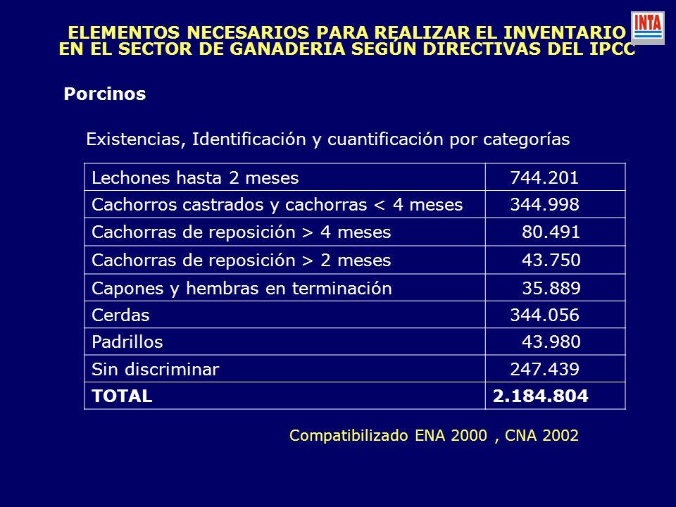 Compatibilizado ENA 2000 , CNA 2002