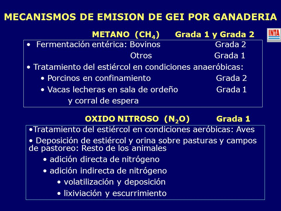 MECANISMOS DE EMISION DE GEI POR GANADERIA