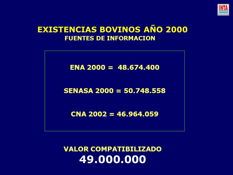 VALOR COMPATIBILIZADO 49.000.000