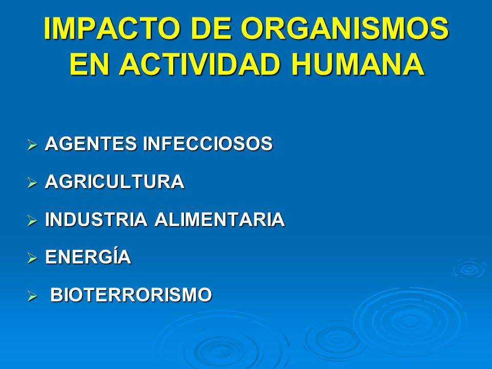 IMPACTO DE ORGANISMOS EN ACTIVIDAD HUMANA