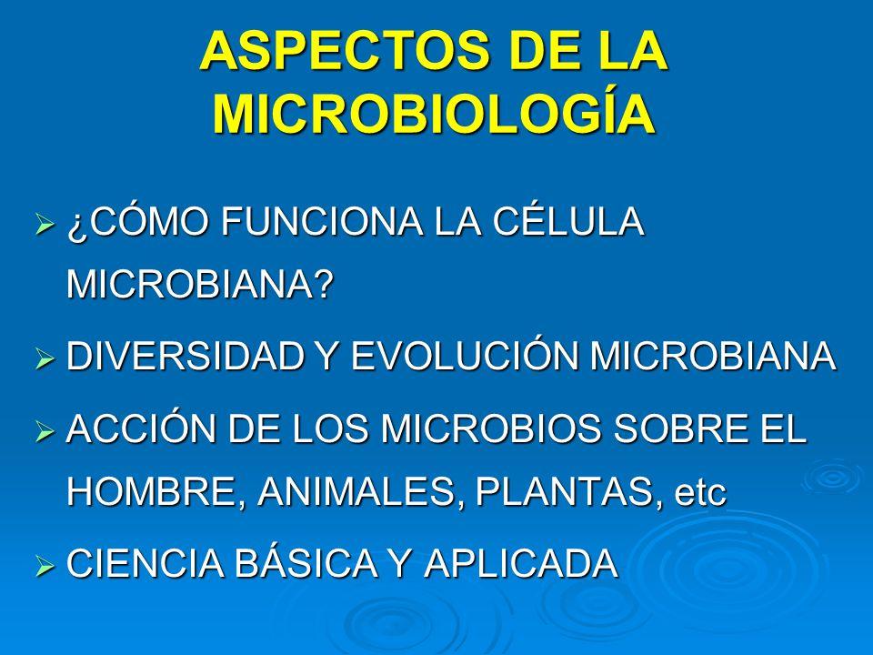 ASPECTOS DE LA MICROBIOLOGÍA
