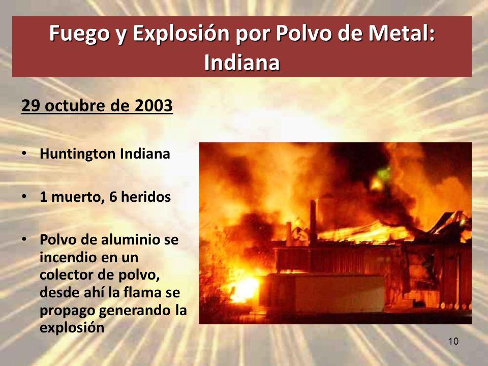 Fuego y Explosión por Polvo de Metal: Indiana