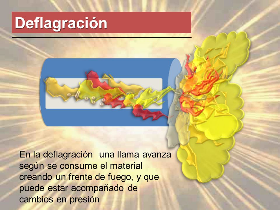 Deflagración