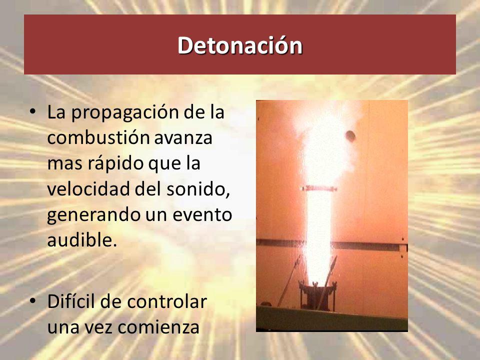 Detonación La propagación de la combustión avanza mas rápido que la velocidad del sonido, generando un evento audible.