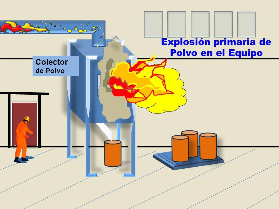 Explosión primaria de Polvo en el Equipo