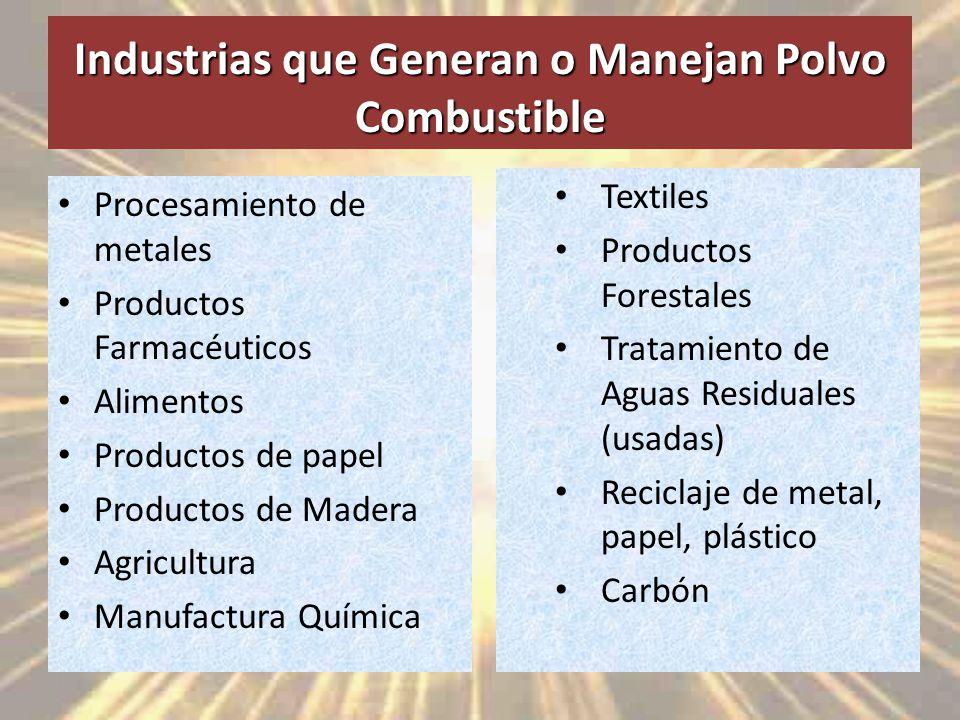 Industrias que Generan o Manejan Polvo Combustible