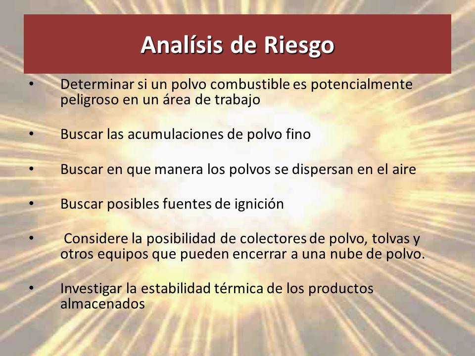 Analísis de Riesgo Determinar si un polvo combustible es potencialmente peligroso en un área de trabajo.