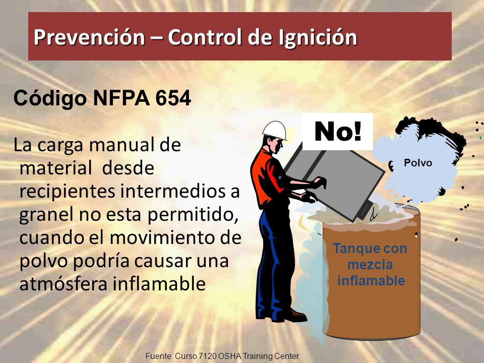 Prevención – Control de Ignición