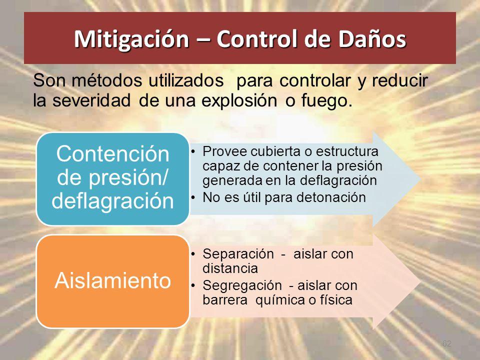 Mitigación – Control de Daños