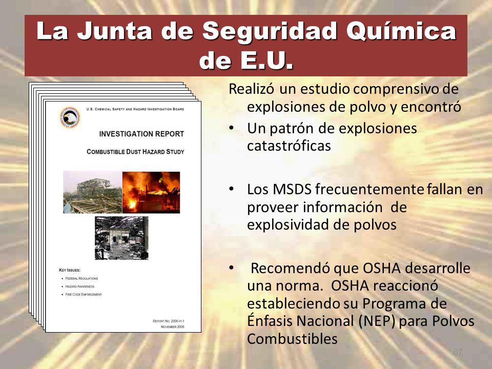 La Junta de Seguridad Química de E.U.