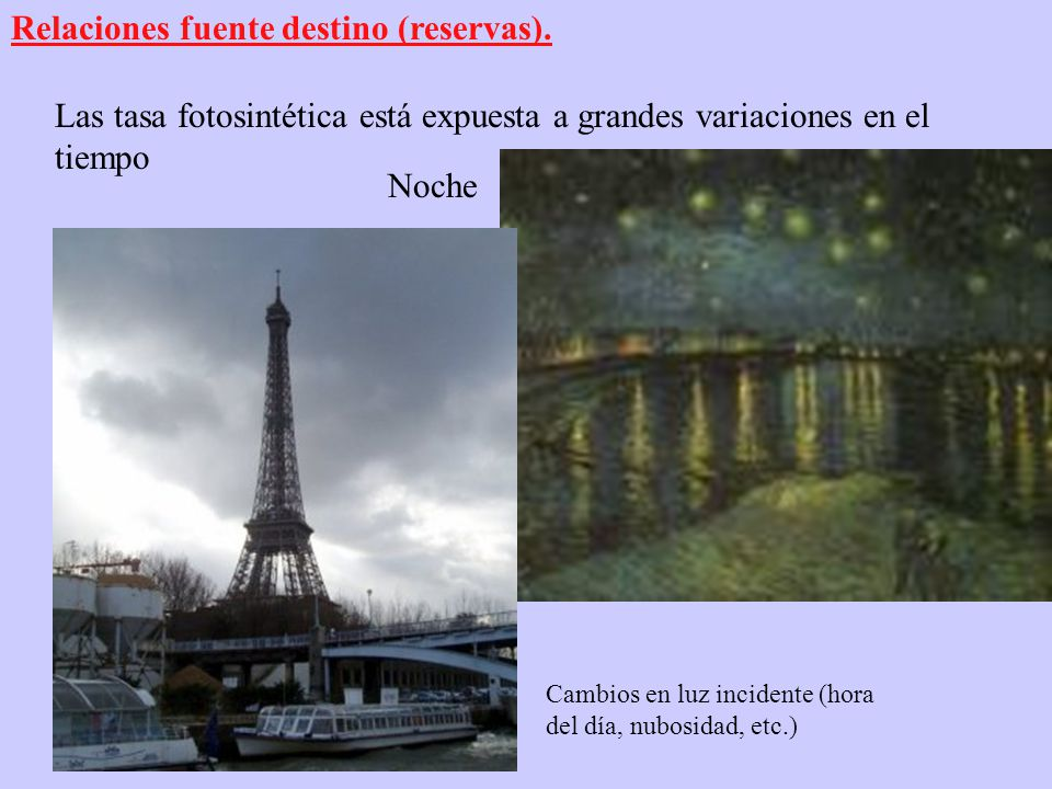 Relaciones fuente destino (reservas).
