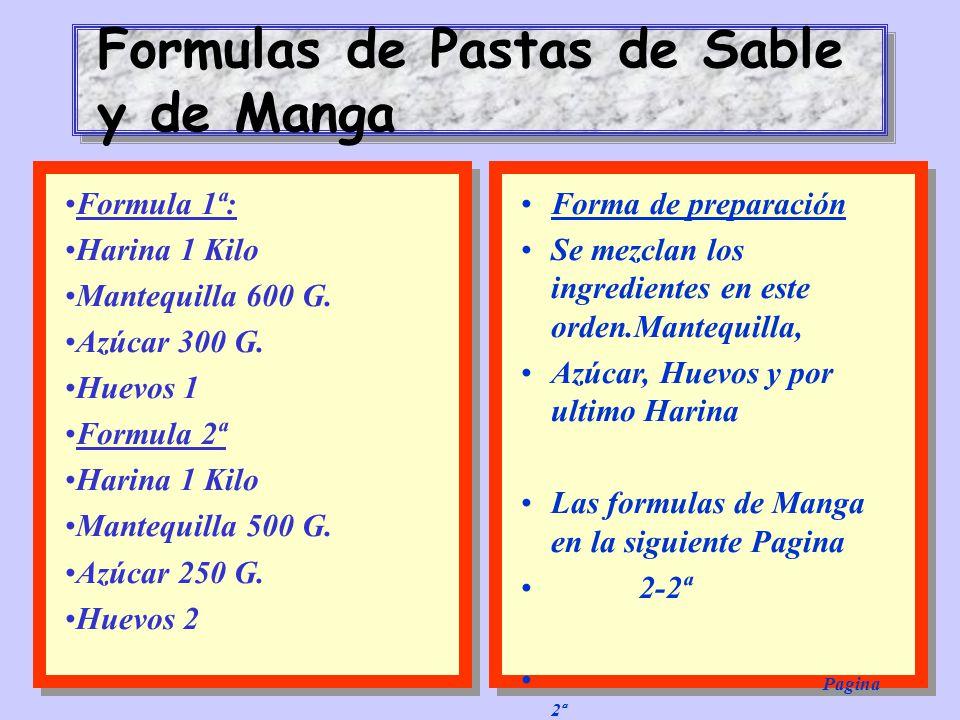 Formulas de Pastas de Sable y de Manga