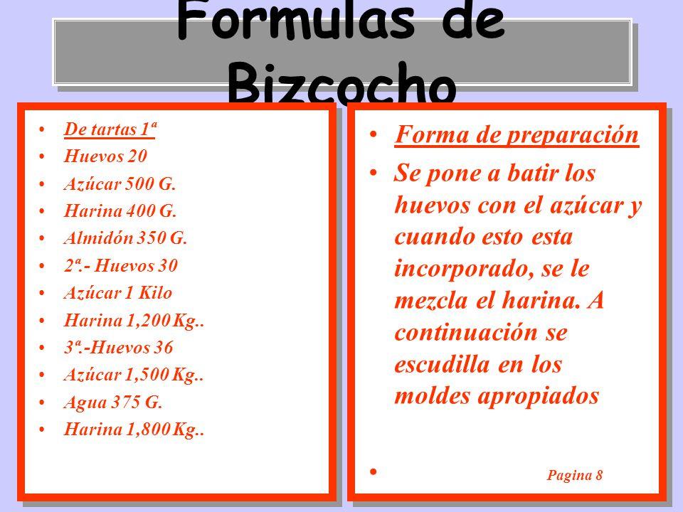 Formulas de Bizcocho Forma de preparación
