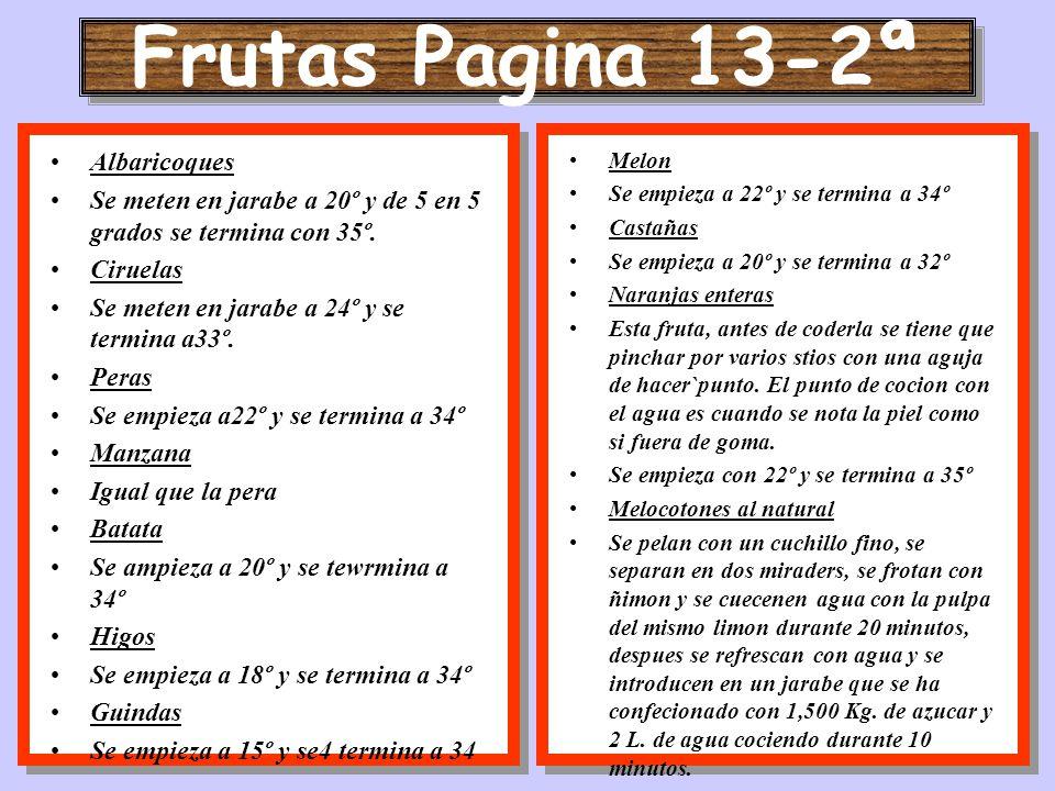 Frutas Pagina 13-2ª Albaricoques
