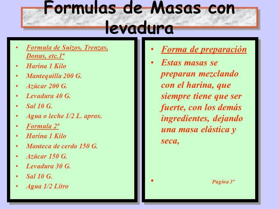 Formulas de Masas con levadura