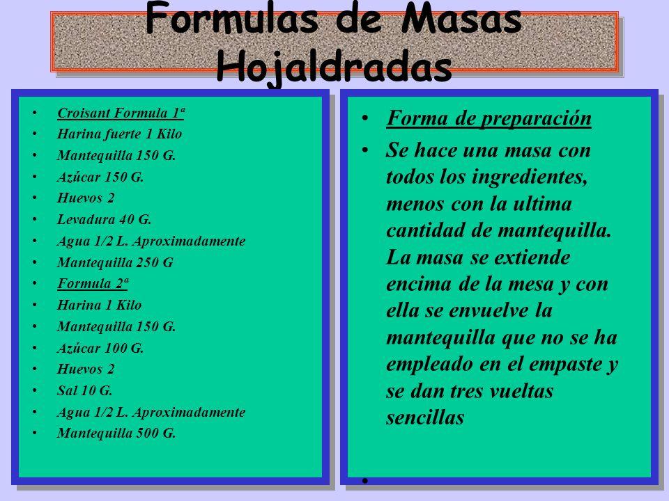 Formulas de Masas Hojaldradas