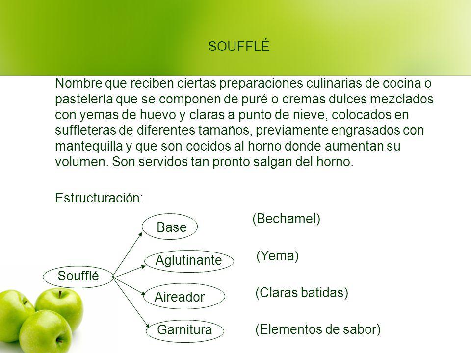 SOUFFLÉ Nombre que reciben ciertas preparaciones culinarias de cocina o. pastelería que se componen de puré o cremas dulces mezclados.