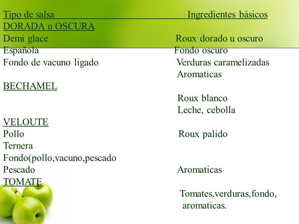 Tipo de salsa Ingredientes básicos
