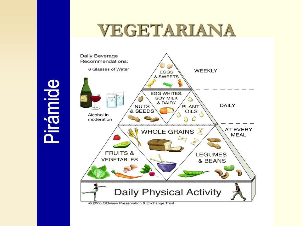 VEGETARIANA Pirámide