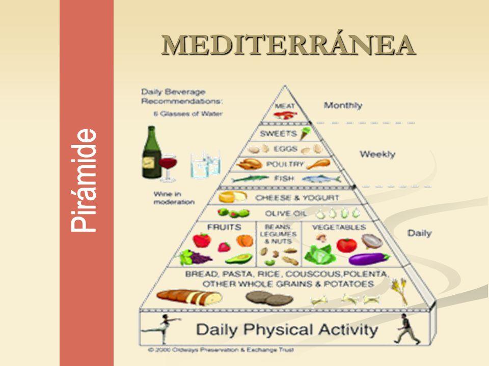 MEDITERRÁNEA Pirámide