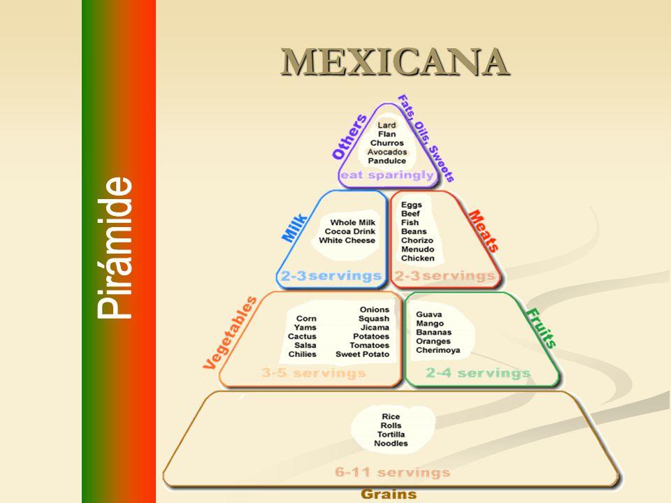 MEXICANA Pirámide