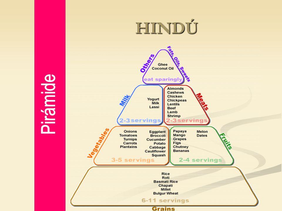 HINDÚ Pirámide