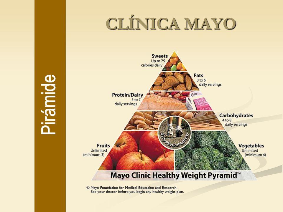 CLÍNICA MAYO Pirámide