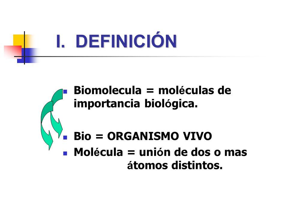 I. DEFINICIÓN Biomolecula = moléculas de importancia biológica.