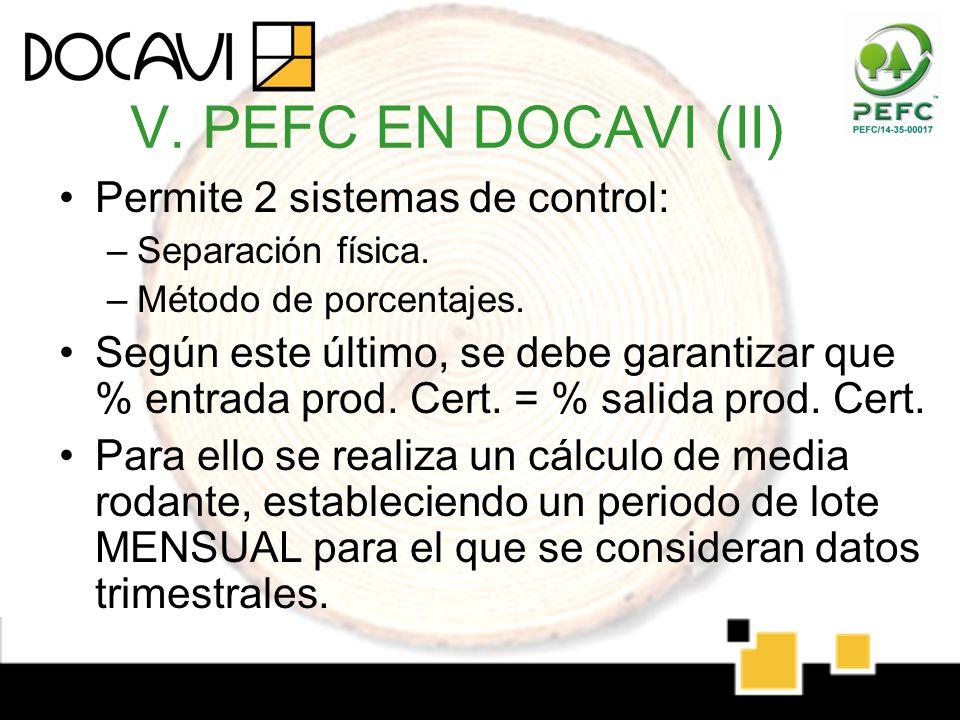 V. PEFC EN DOCAVI (II) Permite 2 sistemas de control: