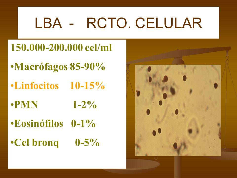 LBA - RCTO. CELULAR 150.000-200.000 cel/ml Macrófagos 85-90%