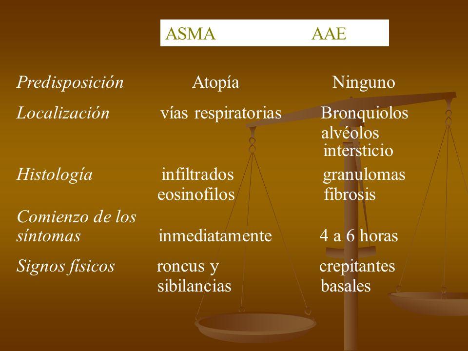 ASMA AAE Predisposición Atopía Ninguno.