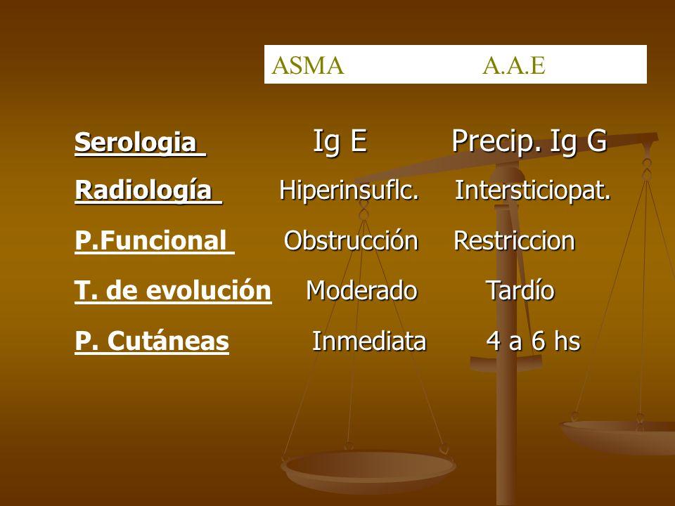 ASMA A.A.E Serologia Ig E Precip. Ig G. Radiología Hiperinsuflc. Intersticiopat.