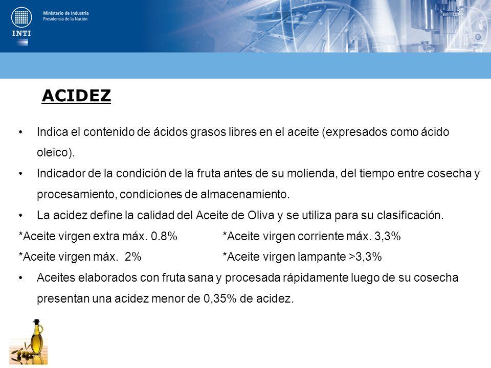 ACIDEZ Indica el contenido de ácidos grasos libres en el aceite (expresados como ácido oleico).