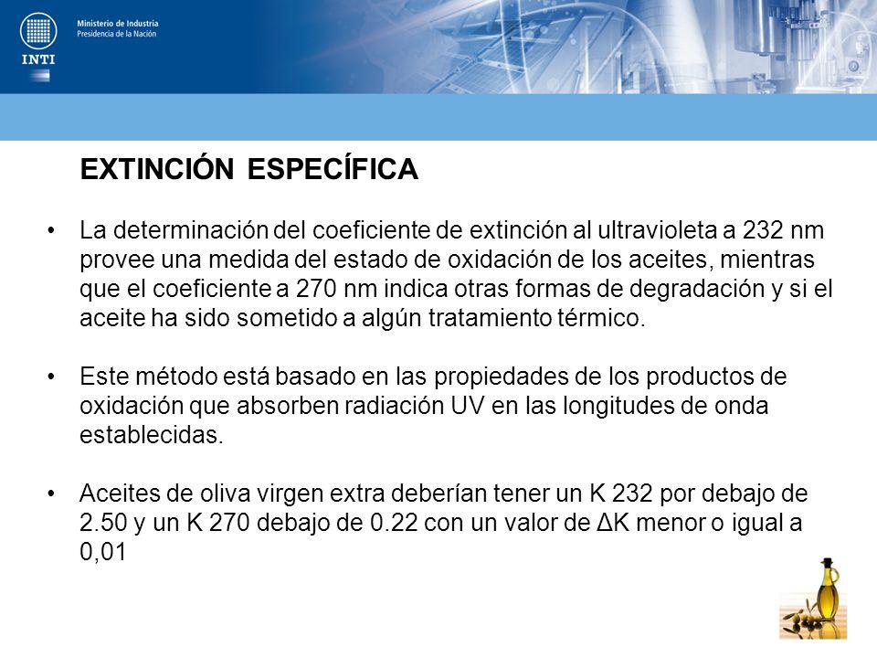 EXTINCIÓN ESPECÍFICA