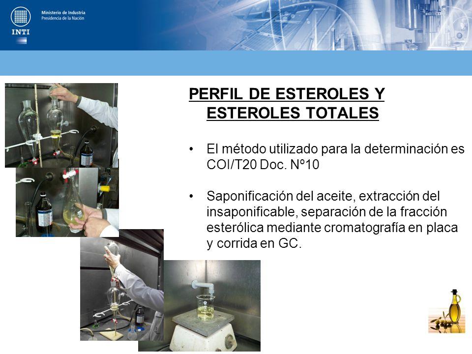 PERFIL DE ESTEROLES Y ESTEROLES TOTALES