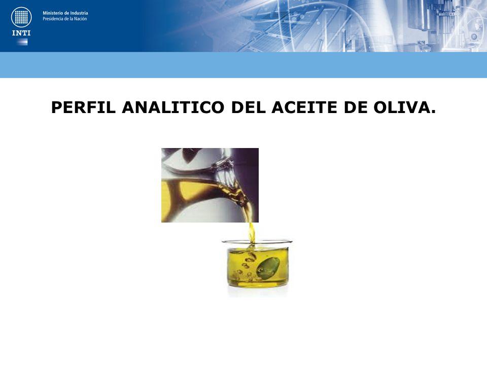 PERFIL ANALITICO DEL ACEITE DE OLIVA.