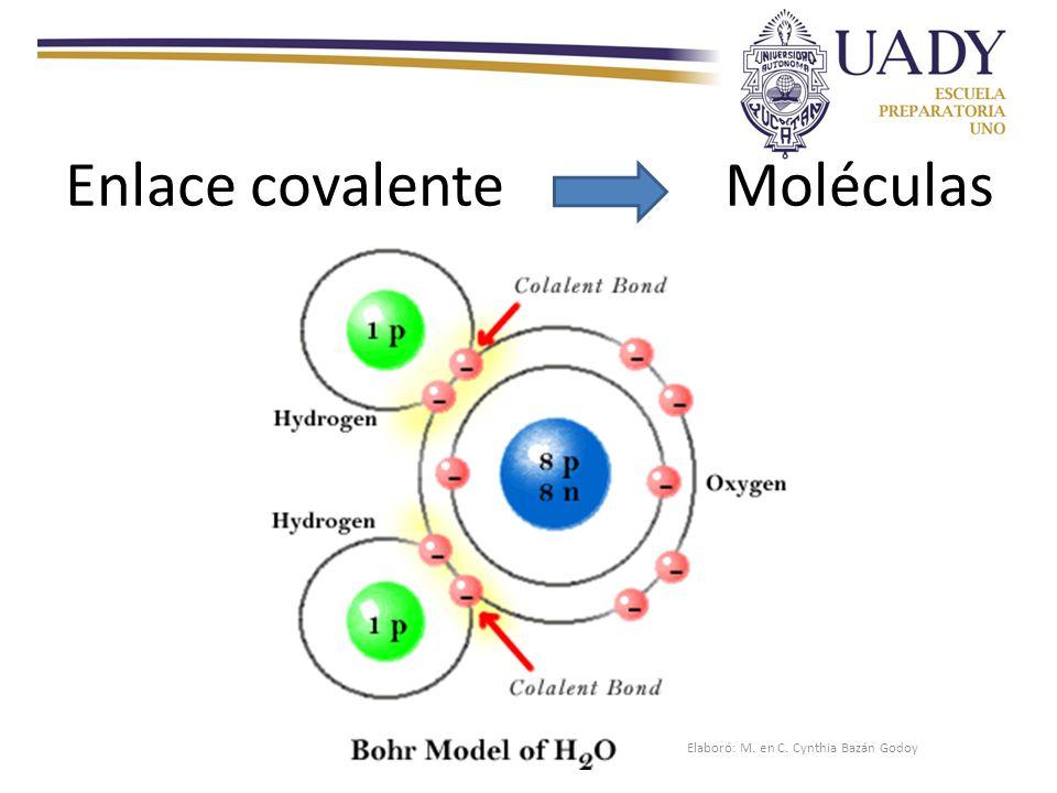 Enlace covalente Moléculas