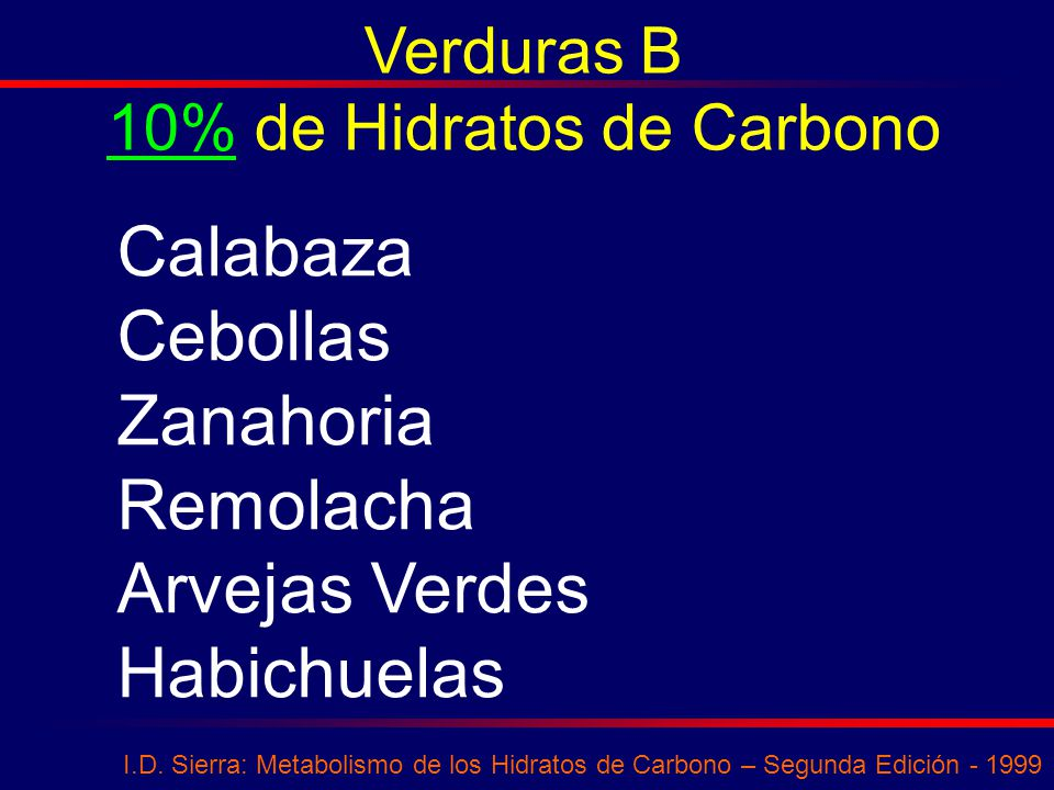 10% de Hidratos de Carbono