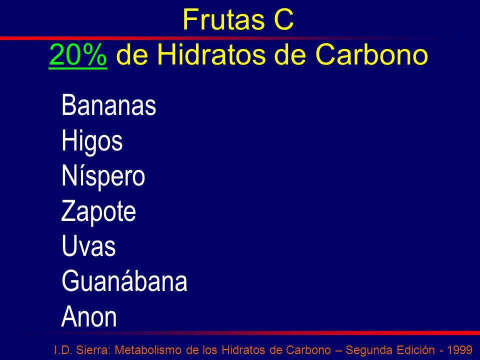20% de Hidratos de Carbono