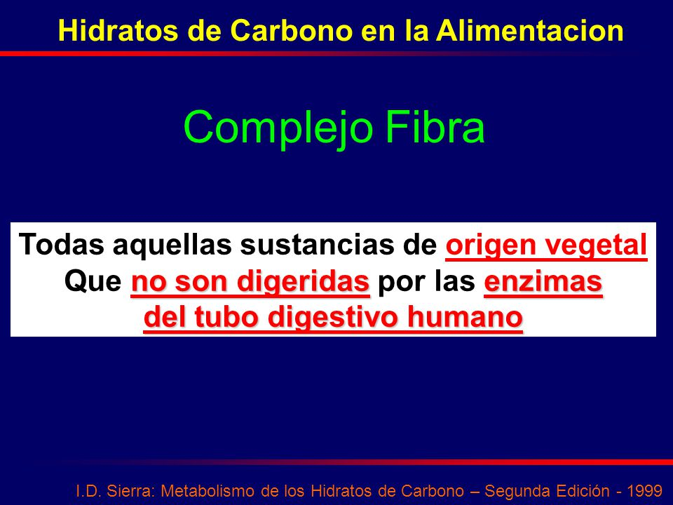 Complejo Fibra Hidratos de Carbono en la Alimentacion