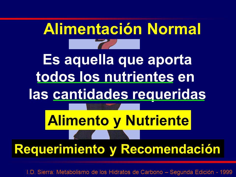 todos los nutrientes en las cantidades requeridas