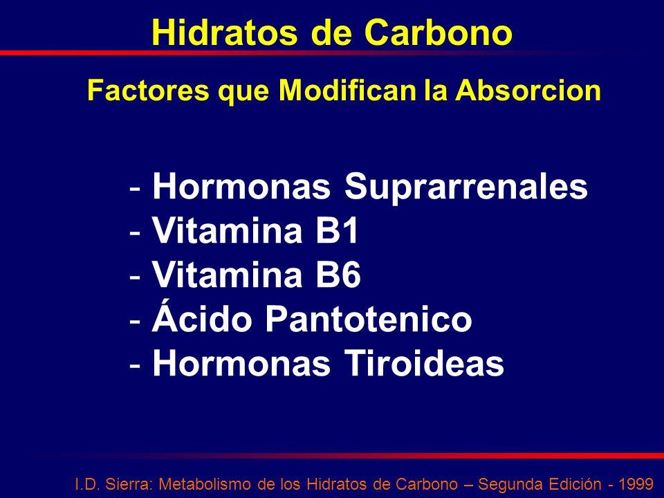 Hormonas Suprarrenales Vitamina B1 Vitamina B6 Ácido Pantotenico