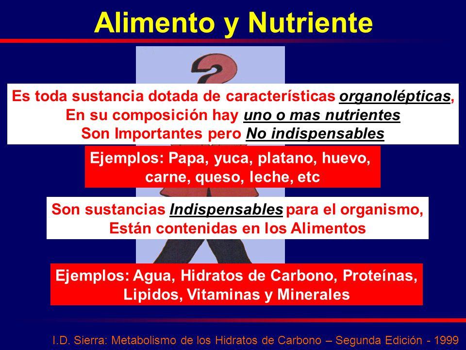 Alimento y Nutriente Es toda sustancia dotada de características organolépticas, En su composición hay uno o mas nutrientes.