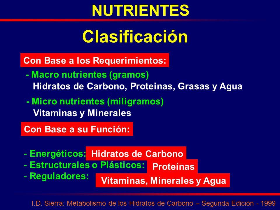 Clasificación NUTRIENTES Con Base a los Requerimientos: