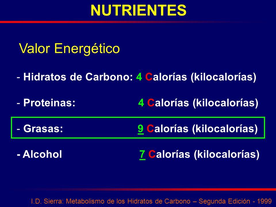NUTRIENTES Valor Energético