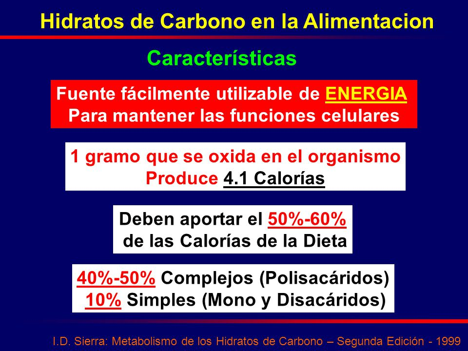 Hidratos de Carbono en la Alimentacion