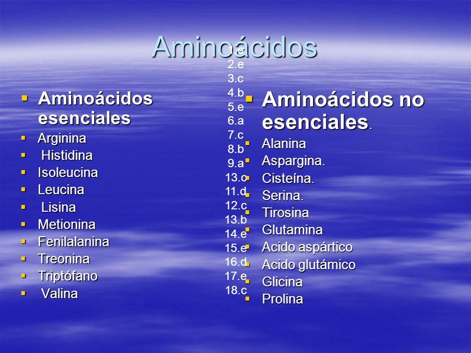 Aminoácidos Aminoácidos no esenciales. Aminoácidos esenciales Arginina