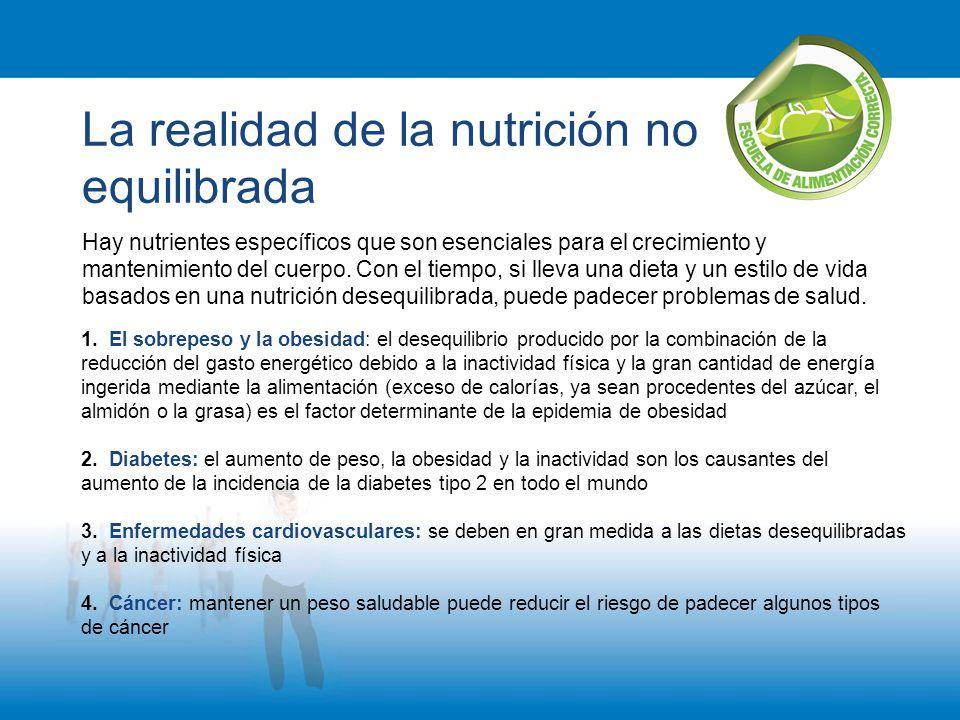 La realidad de la nutrición no equilibrada