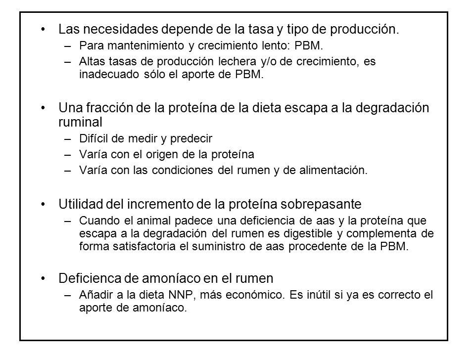 Las necesidades depende de la tasa y tipo de producción.